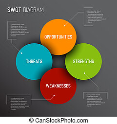 Vector SWOT illustration - Vector dark SWOT illustration