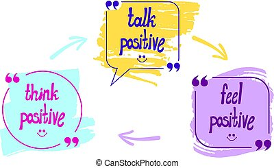Vector Talk Bubbles with Words: Think, Talk and Feel Positive, Optimistic Lifestyle Concept, Hand Drawn Arrows.