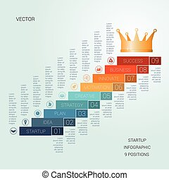 Vector template startup success for nine positions, ...