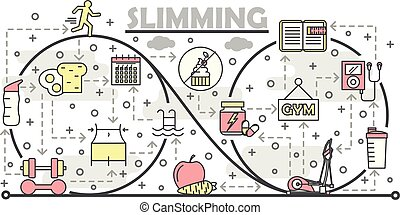 Vector thin line art slimming poster banner template