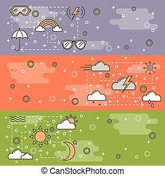 Vector thin line art weather web banner template set