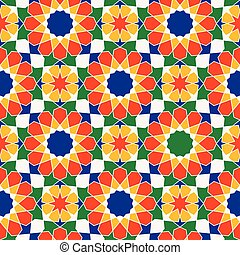 Vector traditional arabic pattern.