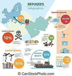 vector, víctimas, evacuee, infographic, refugees, guerra