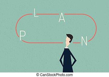 vector, verstand, kaart, plan, vector, zakelijk, finance., groei, economie, investering, en, technologie, concept, minimalist, retro, poster