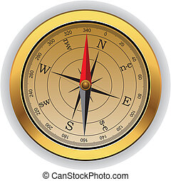 vector vintage compass