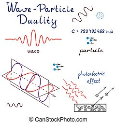 Illustration of Wave-Particle Duality. Quantum optics and physics bases.