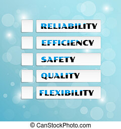 vector with five priorities of quality with green marked symbols