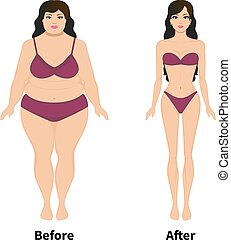 Vector woman before and after weight loss