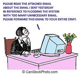 veel, email