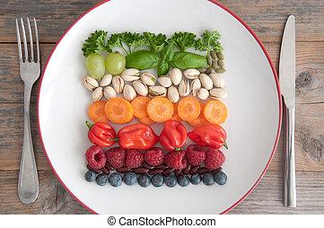 Vegan food color palette