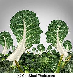 Vegetarian Community