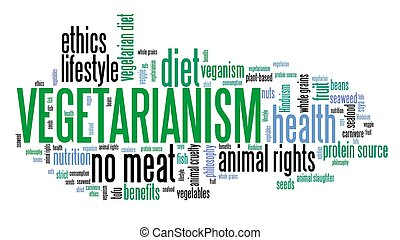 Vegetarianism - diet and ethics concept. Word cloud sign.