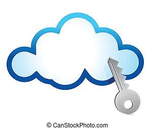 veiligheid, concept, gegevensverwerking, wolk, internet