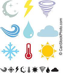 vejr, iconerne