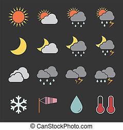 vejr, ikon