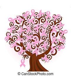 vektor, ábra, közül, egy, mellrák, rózsaszínű szalag, fa