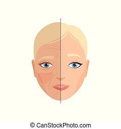 vektor, altern, begriff, nach, kosmetologie, kosmetisch,...
