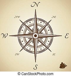 vektor, compas