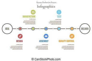 vektor, gyár, process., termelés, infographic.