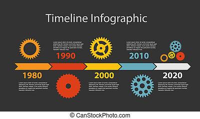 vektor, illustration., geschaeftswelt, timeline, infographic, schablone