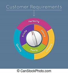 vektor, komiker, runder , knopf, auszuwählen, der, customer's, anforderungen