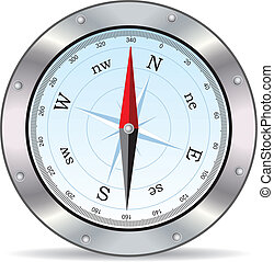 vektor, kompass