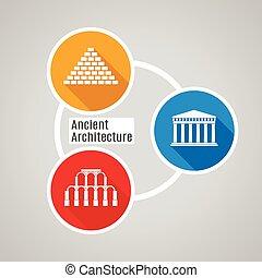 vektor, lägenhet, forntida, arkitektur