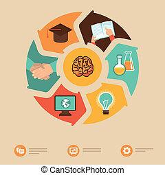 vektor, oktatás, fogalom, -, ikonok, alatt, lakás, mód