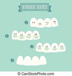 vektor, orthodontic, behandling, hängslen, tand