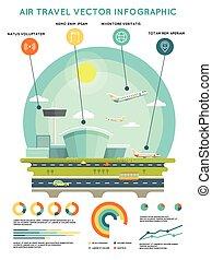 vektor, resa, luft, flygplats, infographic, plan, mall