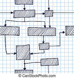 vektor, rukopis, budit, vývojový diagram, seamless, grafické...