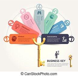 vektor, sein, begriff, illustration., geschaeftswelt, workflow, optionen, zahl, plan, diagramm, gebraucht, design, buechse, schlüssel, infographics, template., web, start-up, design.