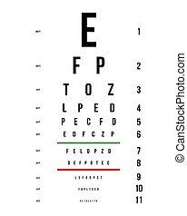 Latin szem teszt táblázat