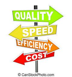 velocidade, diferente, coloridos, apontar, controlar, -, processos, priorities, custo produção, qualidade, eficiência, sinais, direções, seta, vários, representando