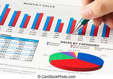 vendas anuais, relatório