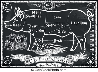 vendimia, cerdo, corte, norteamericano, pizarra