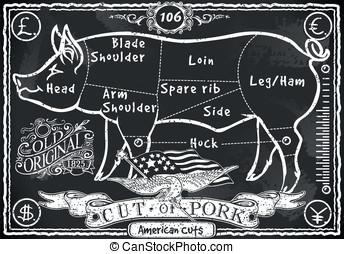 vendimia, pizarra, norteamericano, corte, de, cerdo