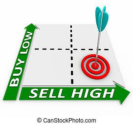 vendre, achat, bas, -, principes, haute croissance, investissement
