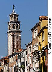 Venetian foreshortening