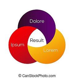 Venn diagram infographic . 3 circle layout explanation template