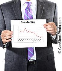 ventes déclinent