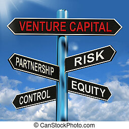 Venture Capital Signpost Showing Partnership Risk Control And Equity