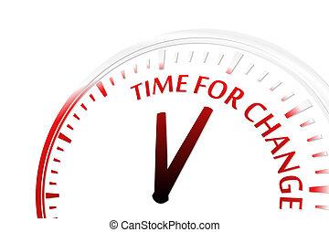 veranderen, tijd