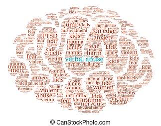 Verbal Abuse Brain Word Cloud