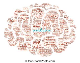 Verbal Abuse Brain Word Cloud