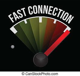 verbinding, snelheidsmeter, vasten