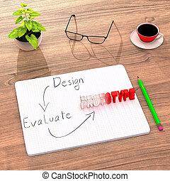 verdadero, concepto, el bosquejar, diseño, prototipo, prueba