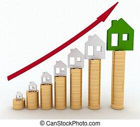 verdadero, diagrama, crecimiento, prices., propiedad