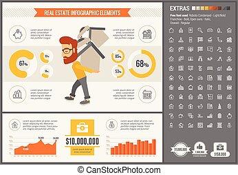 verdadero, plano, propiedad, infographic, diseño, plantilla