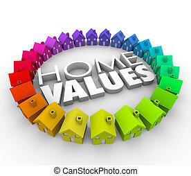 verdadero, vecindad, propiedad, casas, valores, hogar, propiedad, inversión